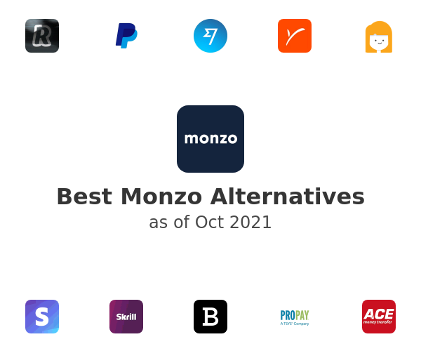 Best Monzo Alternatives