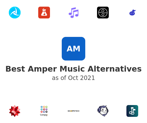 Best Amper Music Alternatives