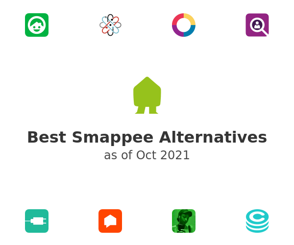 Smappee Alternative