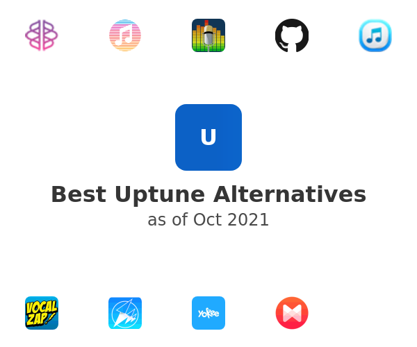 Best Uptune Alternatives