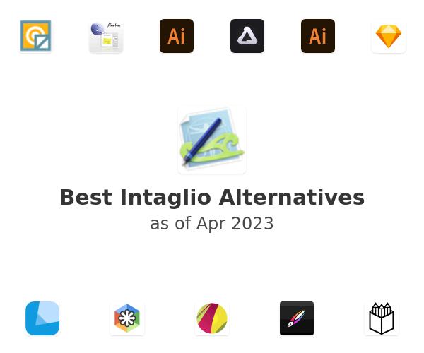Best Intaglio Alternatives