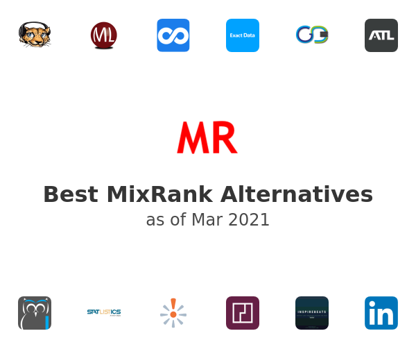 Best MixRank Alternatives