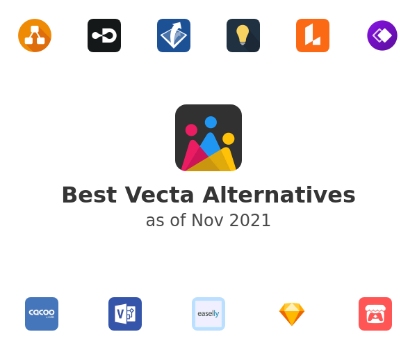 Best Vecta Alternatives