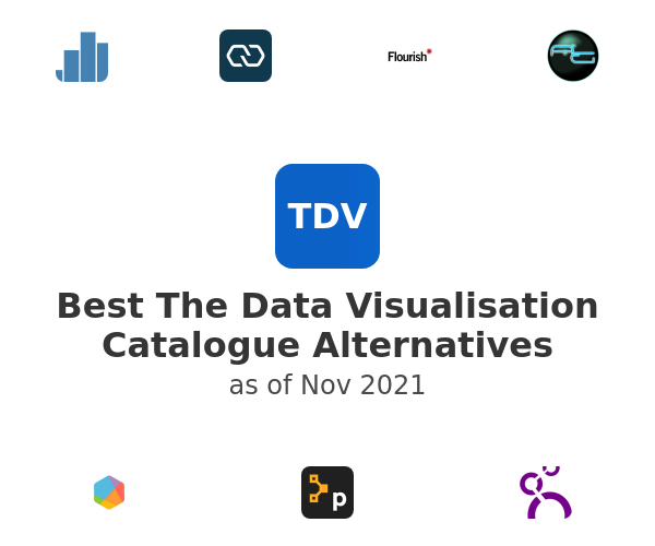 Best The Data Visualisation Catalogue Alternatives
