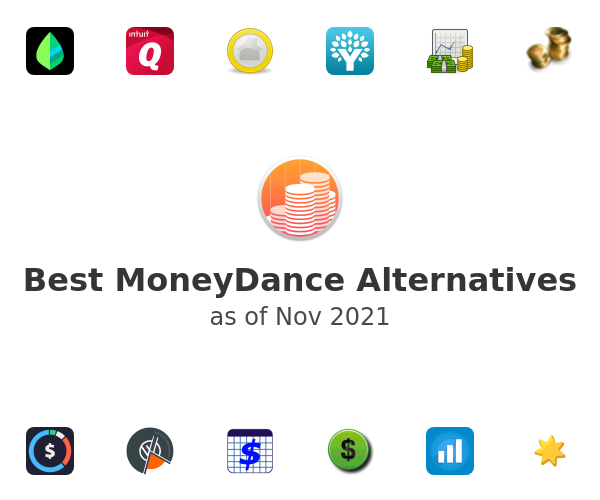 Best MoneyDance Alternatives