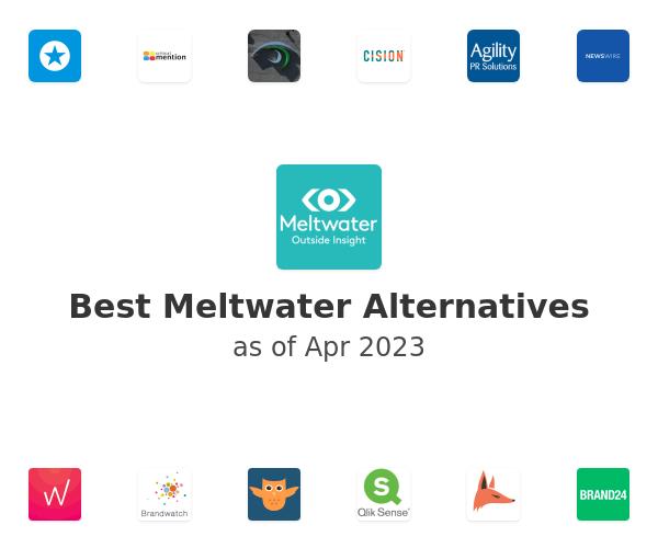 Best Meltwater Alternatives