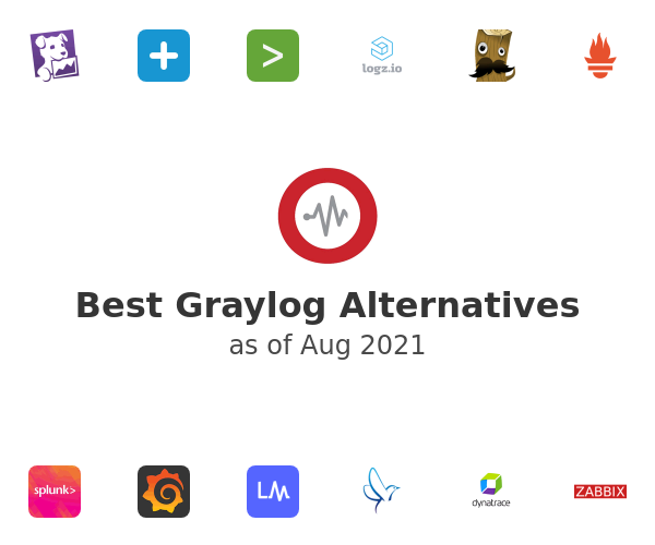 Best Graylog Alternatives