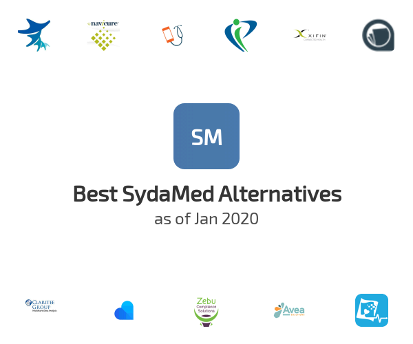 Best SydaMed Alternatives
