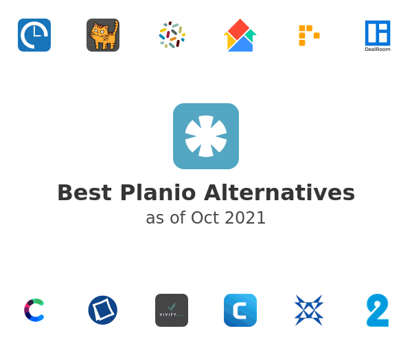 Best Planio Alternatives