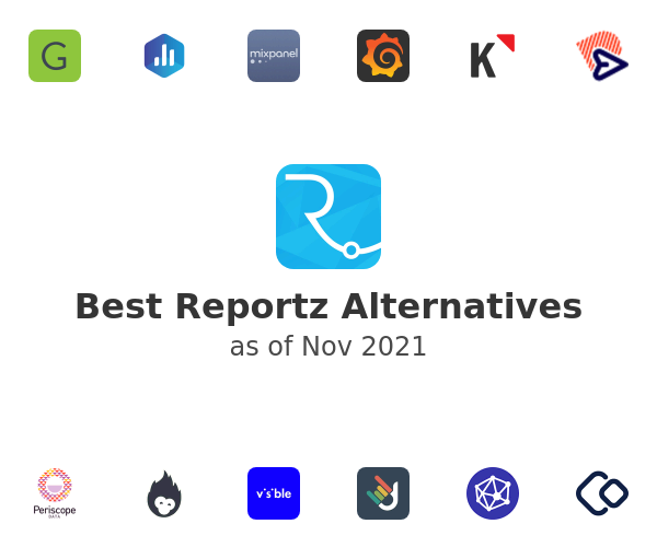 Best Reportz Alternatives