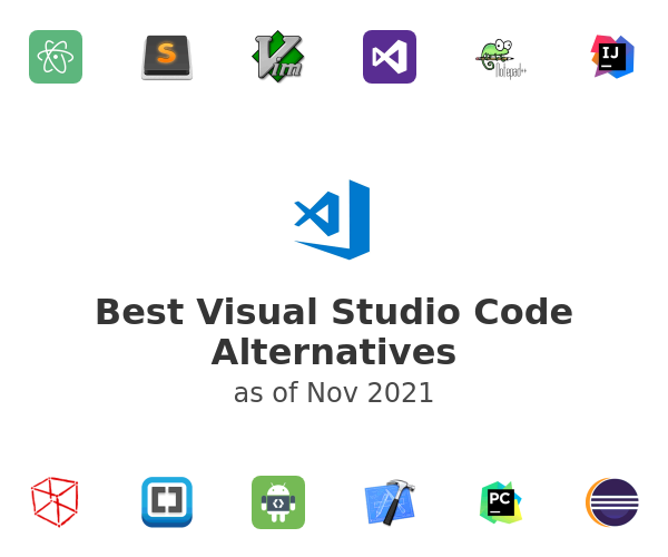 Best Visual Studio Code Alternatives