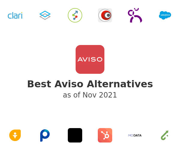 Best Aviso Alternatives