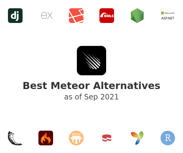 Best Meteor Alternatives