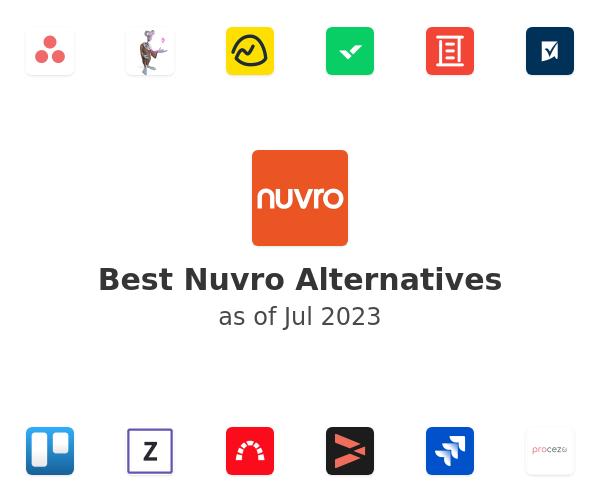 Best Nuvro Alternatives