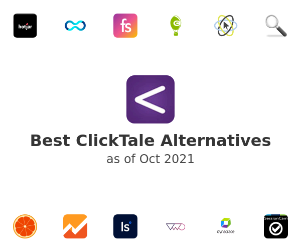 Best ClickTale Alternatives