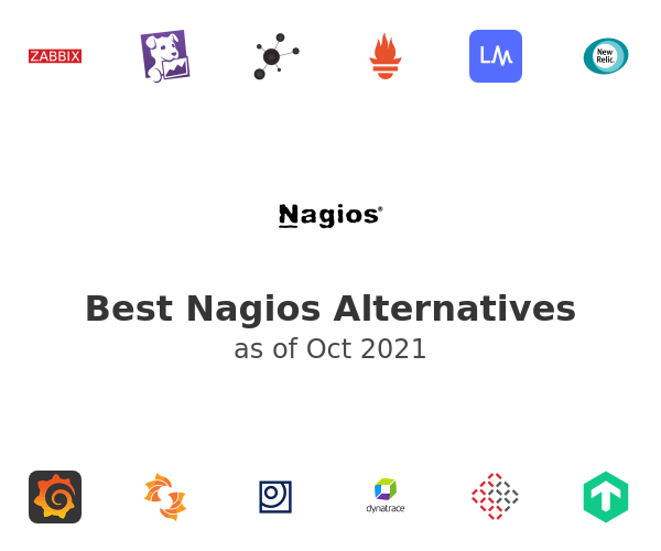 Best Nagios Alternatives
