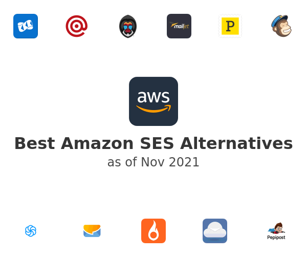 Best Amazon SES Alternatives