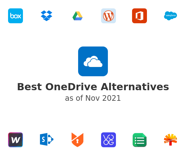 Best OneDrive Alternatives