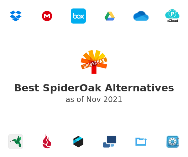 Best SpiderOak Alternatives