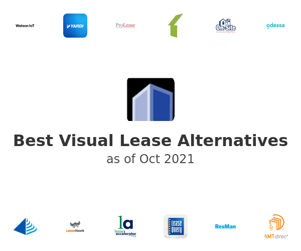 Best Visual Lease Alternatives