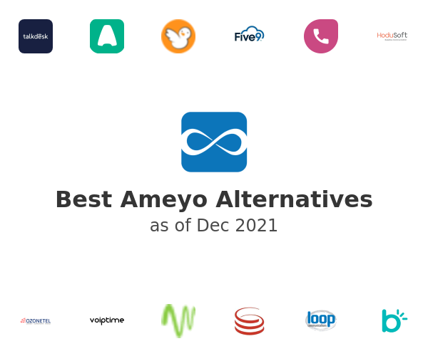 Best Ameyo Alternatives