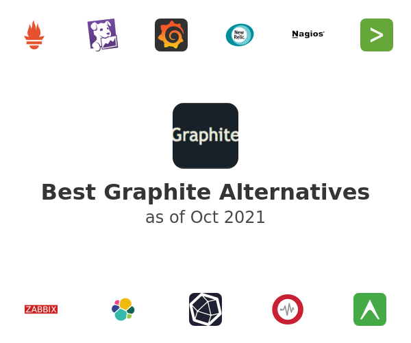 Best Graphite Alternatives