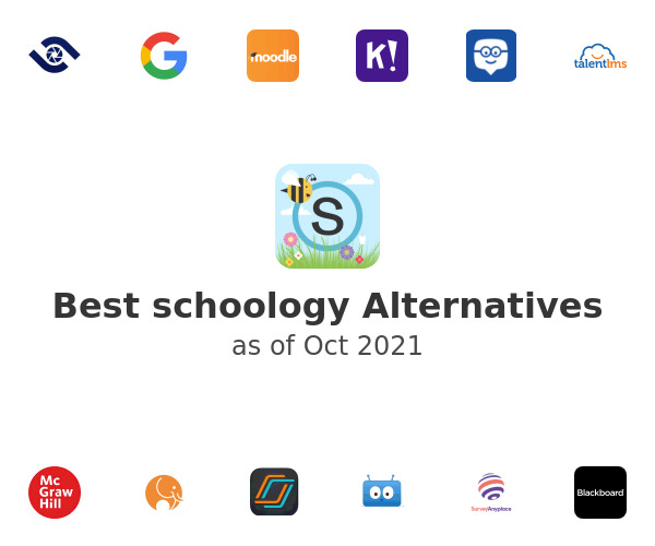 Best schoology Alternatives