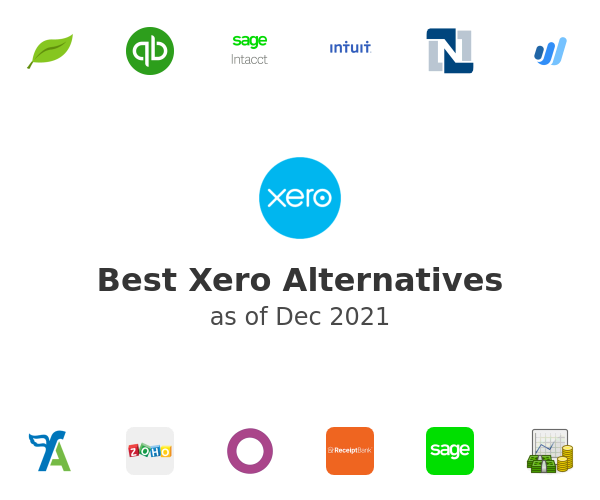 Best Xero Alternatives