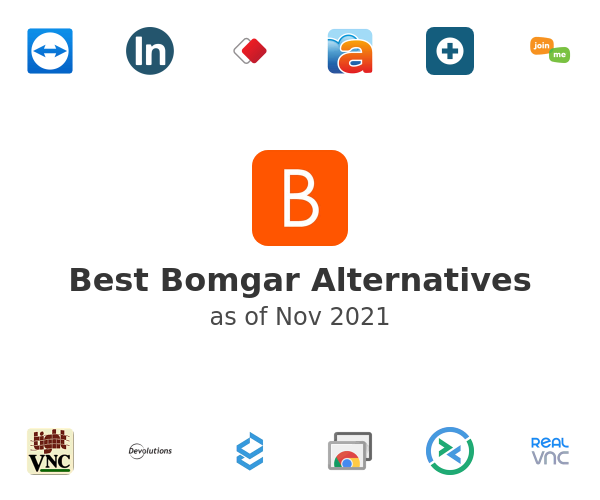 Best Bomgar Alternatives
