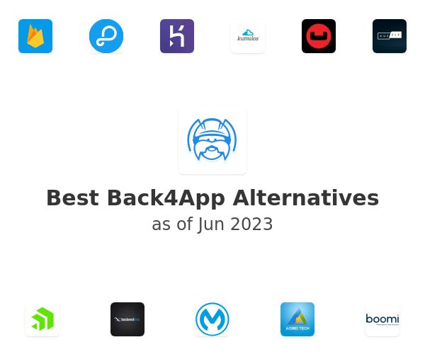 Best Back4App Alternatives