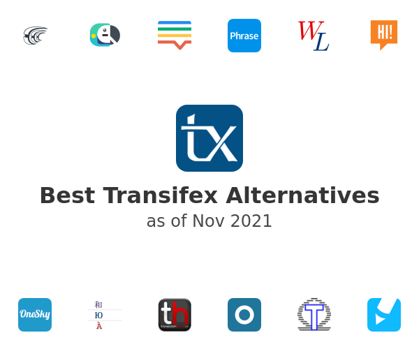 Best Transifex Alternatives
