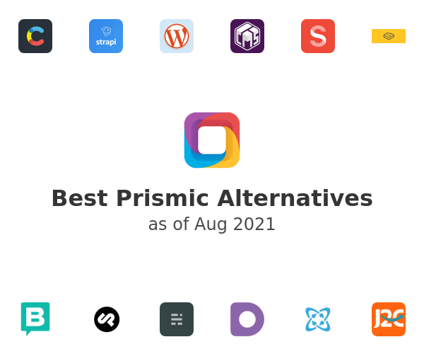 Best Prismic Alternatives