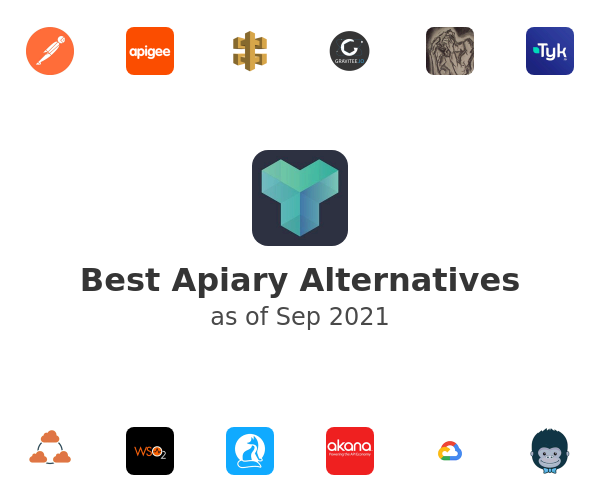 Best Apiary Alternatives