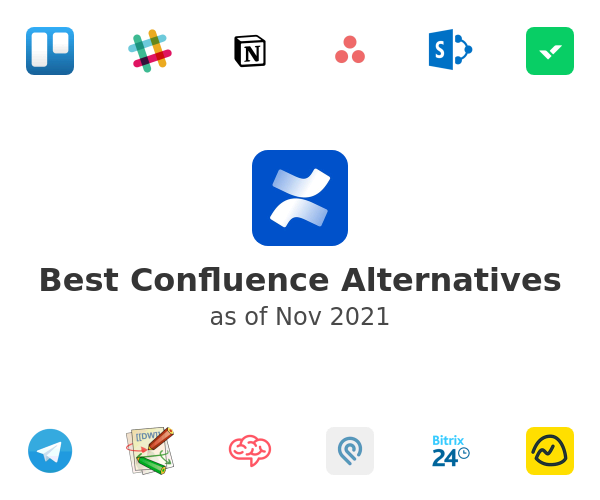 Best Confluence Alternatives