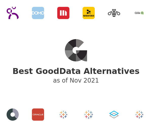 Best GoodData Alternatives