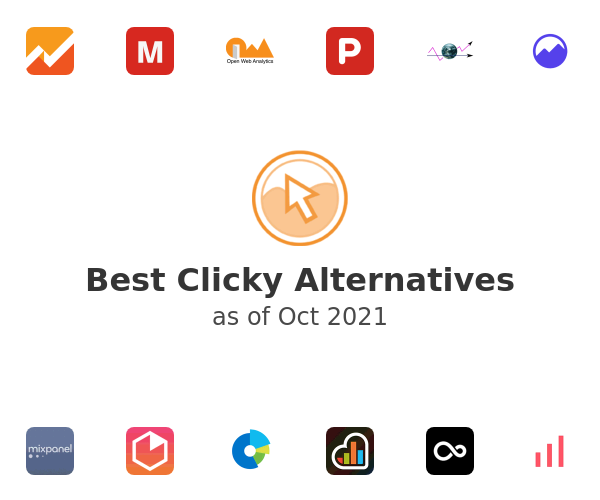 Best Clicky Alternatives
