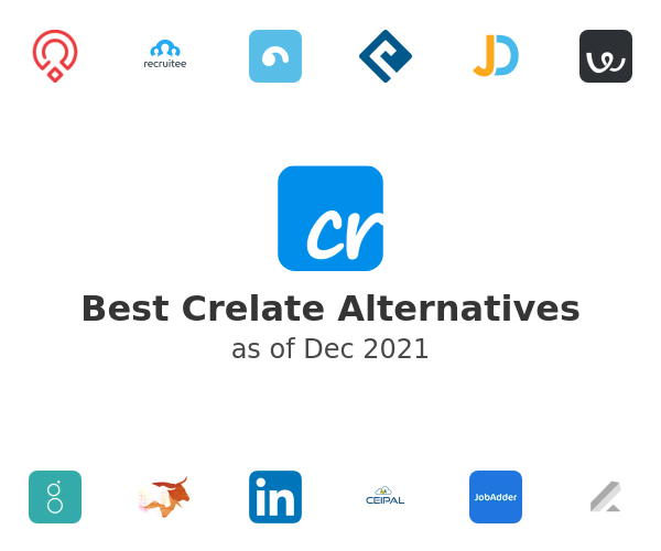 Best Crelate Alternatives