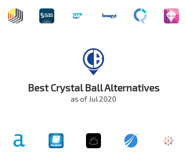 Best Crystal Ball Alternatives