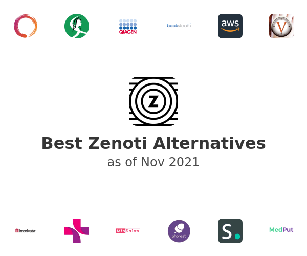 Best Zenoti Alternatives