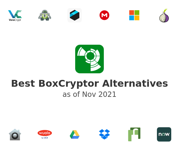 Best BoxCryptor Alternatives