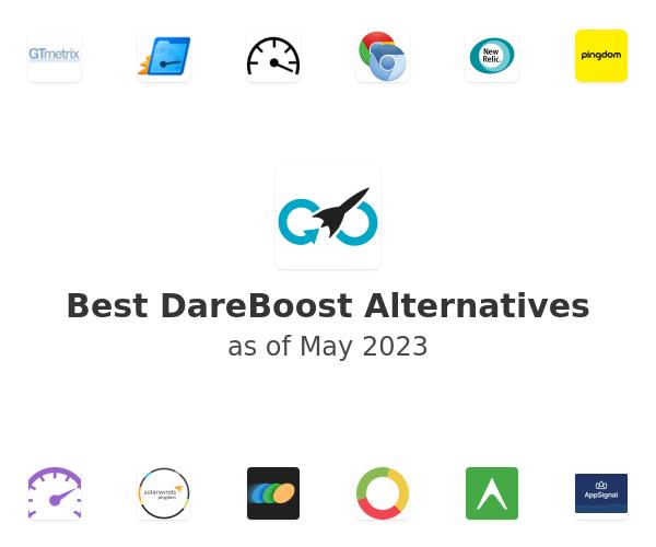 Best DareBoost Alternatives