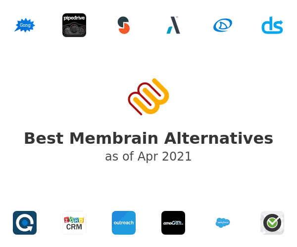 Best Membrain Alternatives