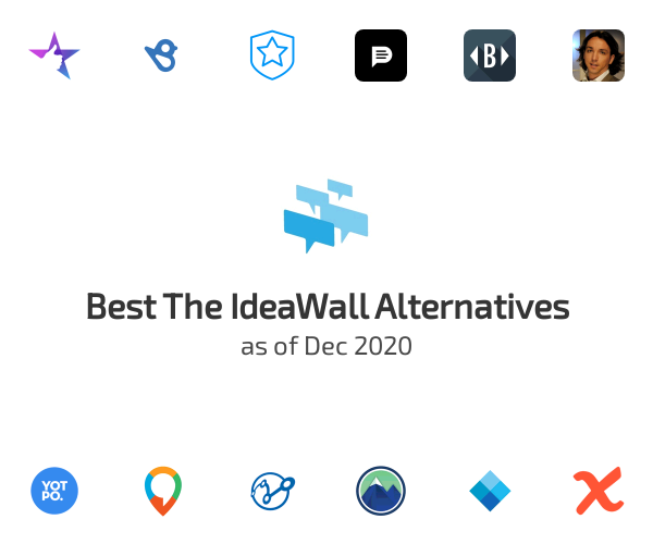 Best The IdeaWall Alternatives