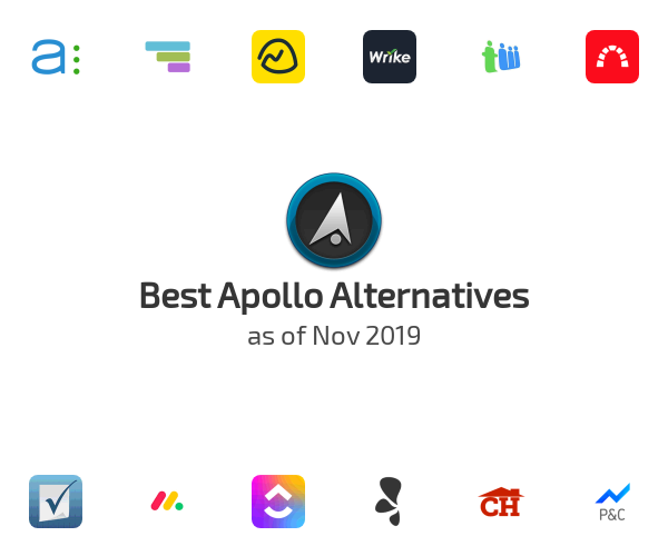 Best Apollo Alternatives