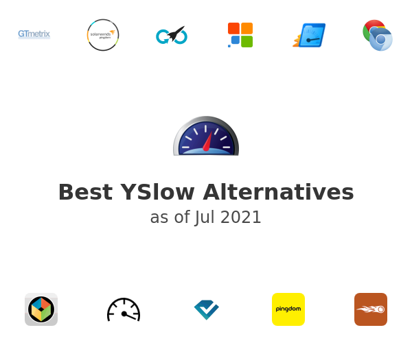 Best YSlow Alternatives