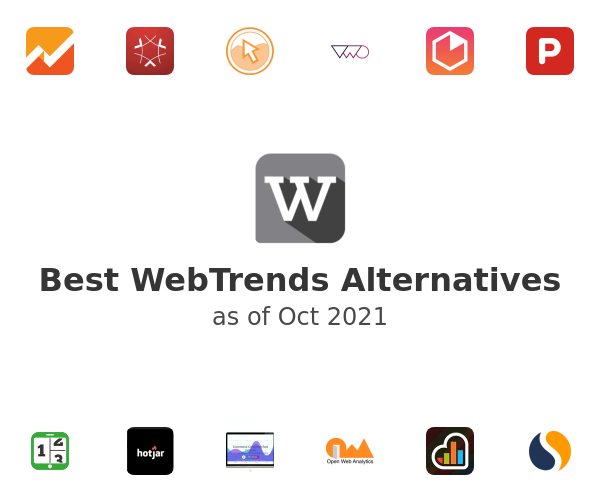 Best WebTrends Alternatives