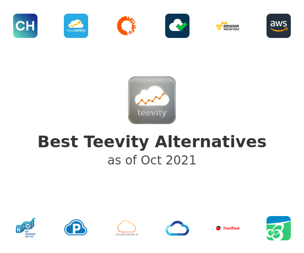 Best Teevity Alternatives
