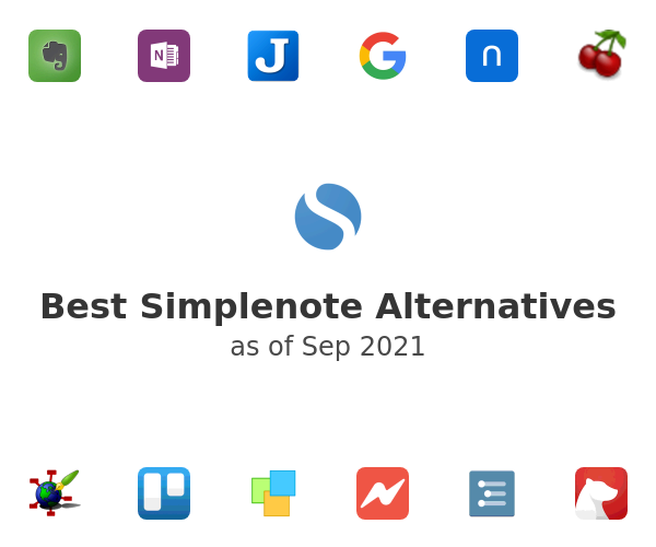 Best Simplenote Alternatives