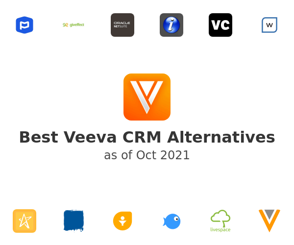 Best Veeva CRM Alternatives