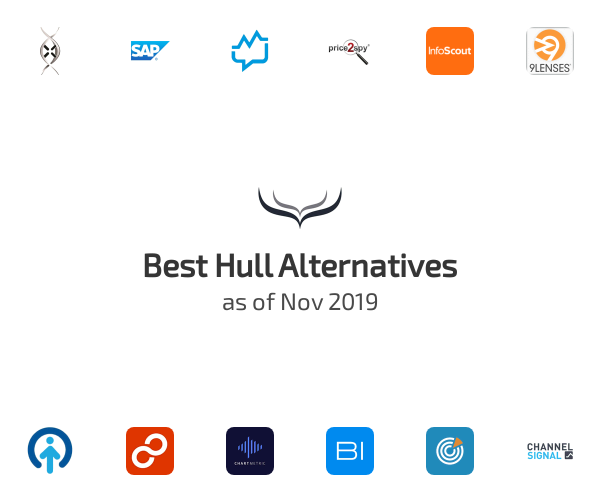 Best Hull Alternatives